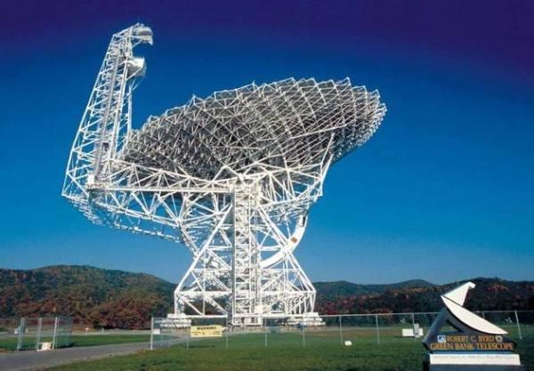 绿岸望远镜