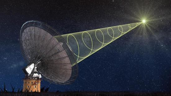 野山山空间射电天文台