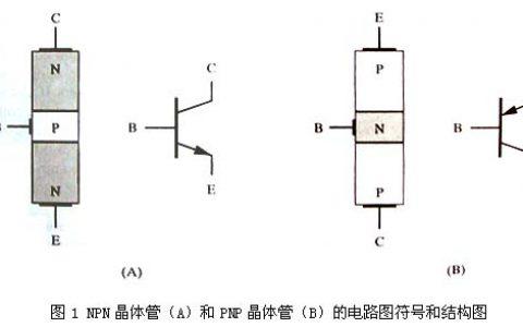 双极晶体管
