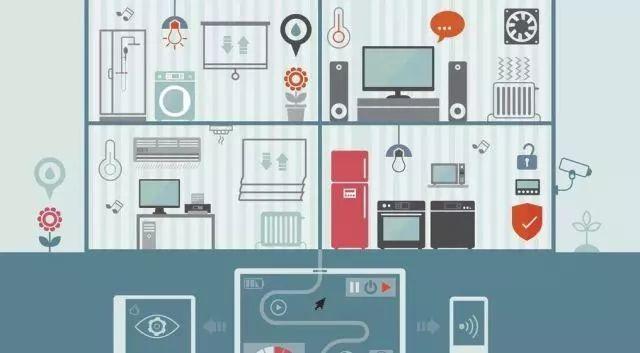 物联网连接智能家居的未来