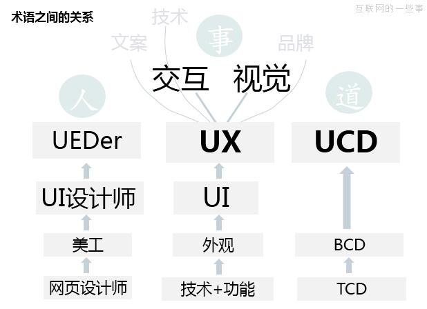 工业用户界面和交互设计市场规模状况