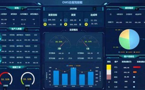 精细化运营从数据开始 欧菲光BI大数据平台投入运行