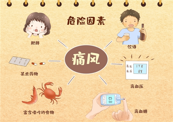 这些原因导致夏季痛风高发,六味地黄丸增强肾脏代谢促进尿酸排泄