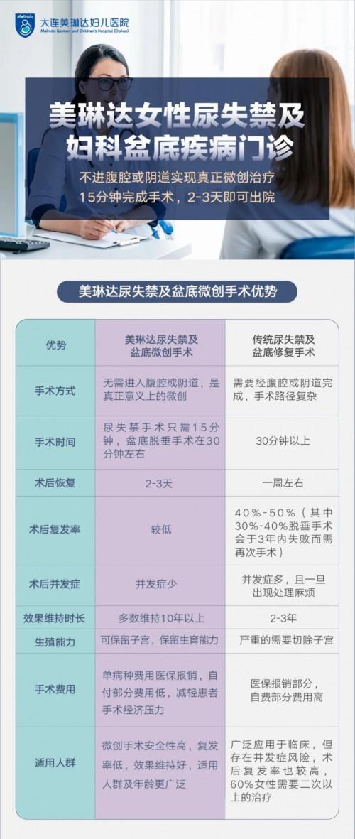 漏尿、松弛、脱垂患者福音!10月17日,上海同济医院盆底诊疗专家李怀芳教授亲诊美琳达!