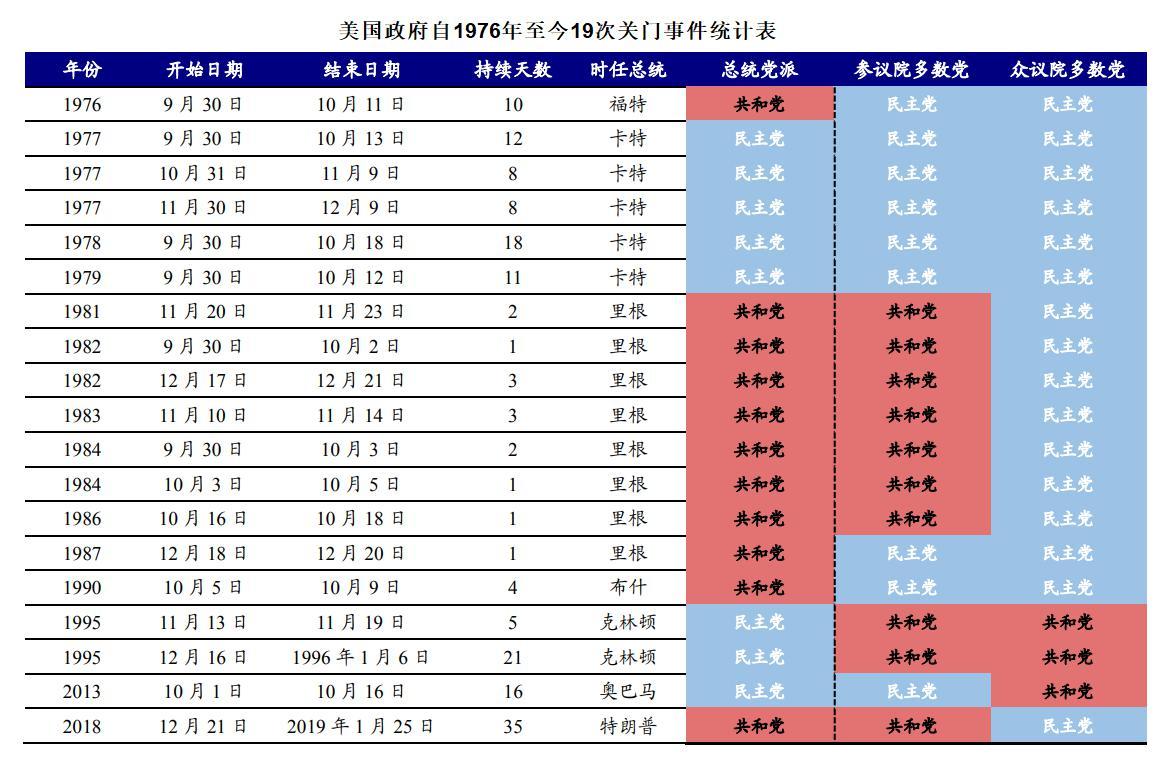 非农专场!10月8日领峰陈俞杉于金十访谈间详解弱就业前景及Taper进程